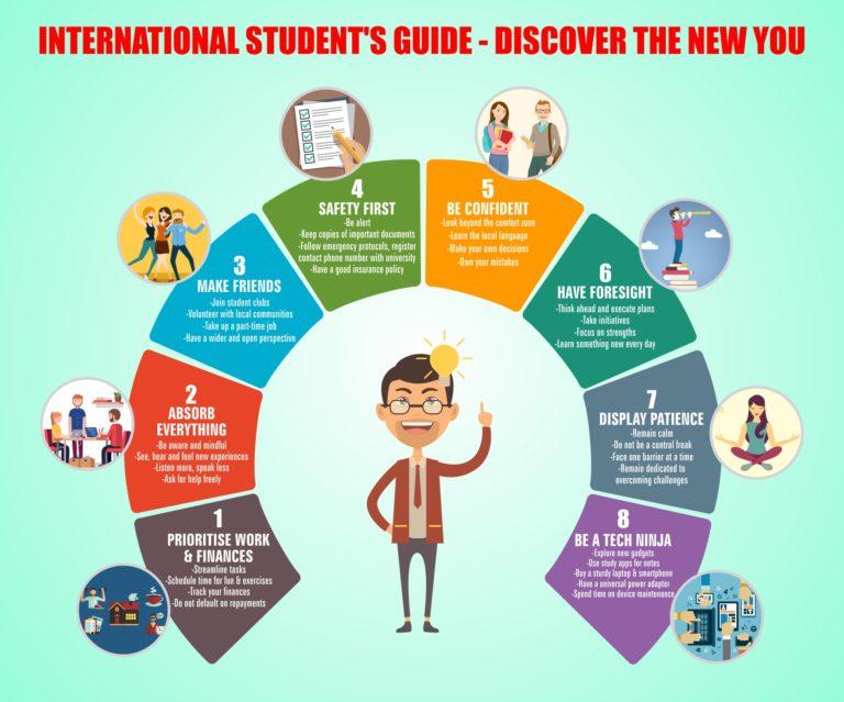 Student Infographics